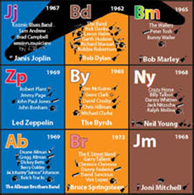 The Periodic Table of Rock & Roll sample 2